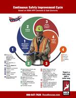Roco Rescue VPP Elements